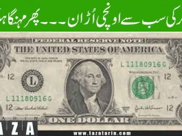Currency Rates in Pakistan -